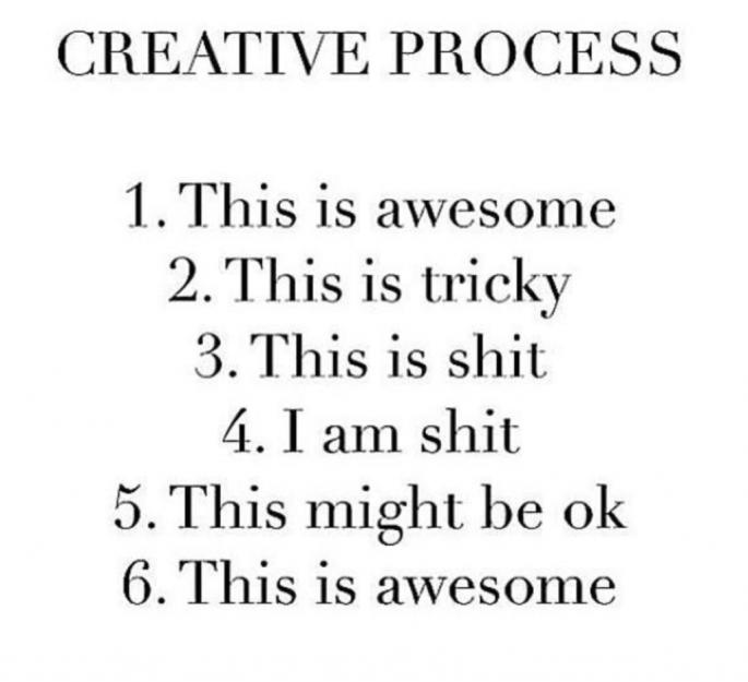 The-Creative-Process-1024x935